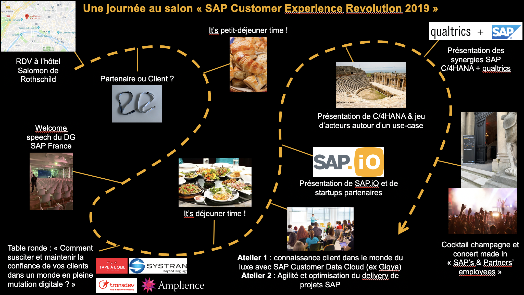SAP Customer Experience Revolution 2019